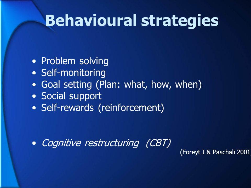 Behavioural strategies