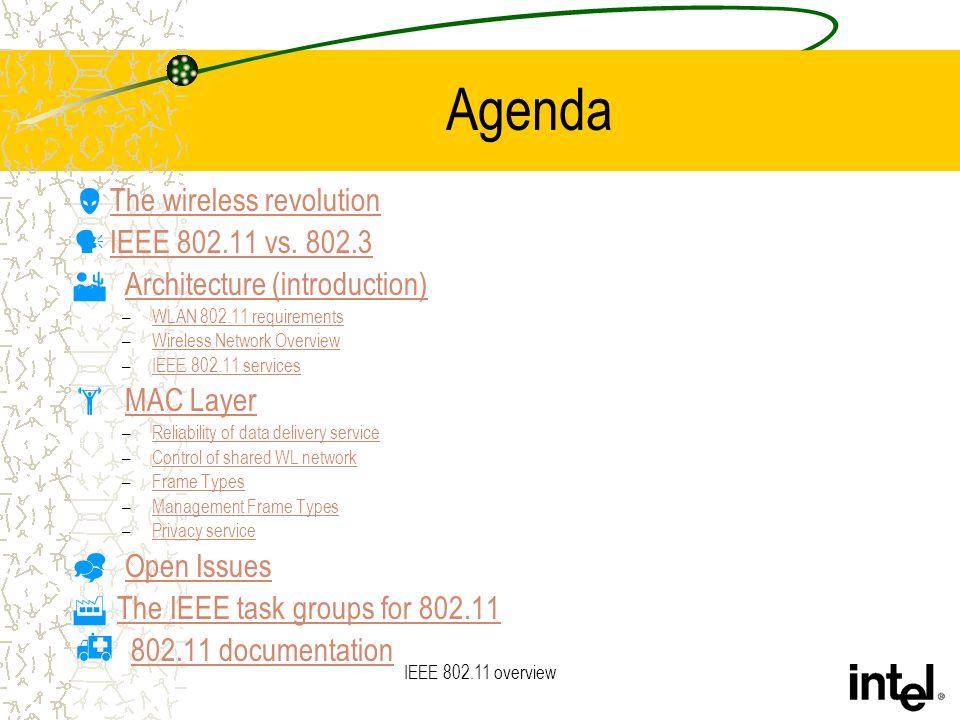 ieee 802.11 protocol architecture pdf