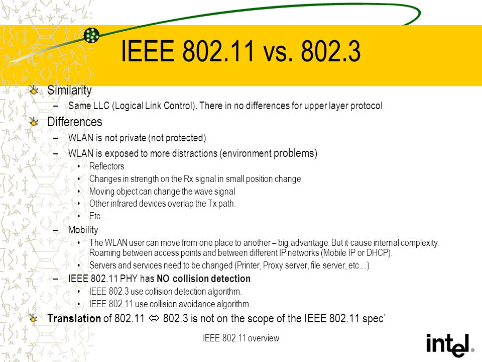 Ieee wlan by orly meir ilan bar ieee overview ppt for Ieee 802 11 architecture