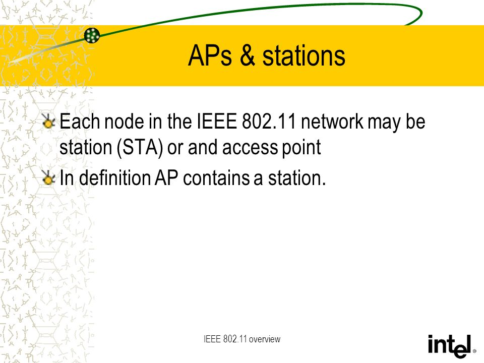 Ieee wlan by orly meir ilan bar ieee overview ppt for Ieee definition