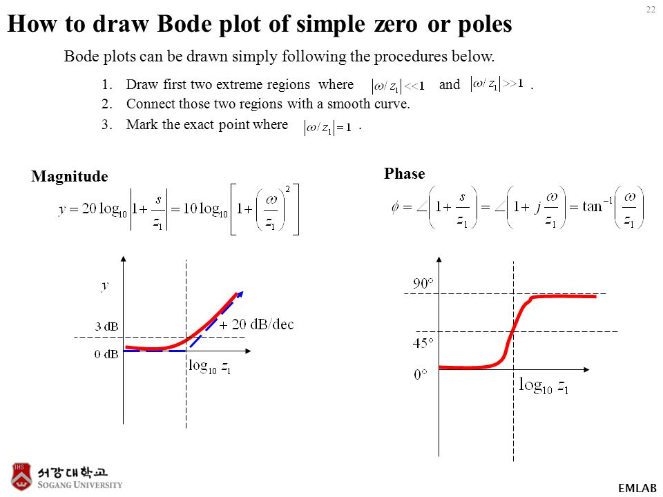 12 variable frequency network performance ppt video online download how to draw bode plot of simple zero or poles ccuart Choice Image