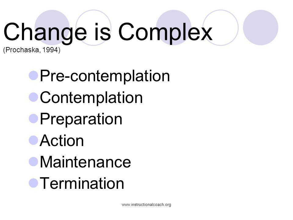 Change is Complex (Prochaska, 1994)