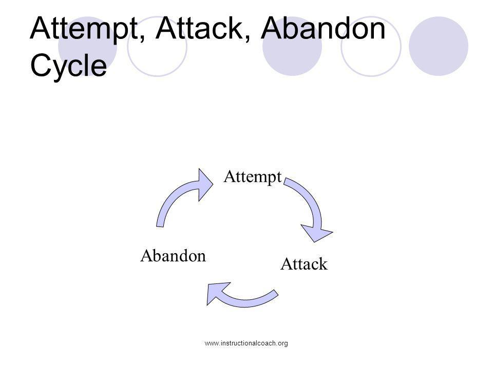Attempt, Attack, Abandon Cycle