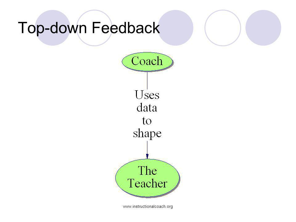 Top-down Feedback www.instructionalcoach.org