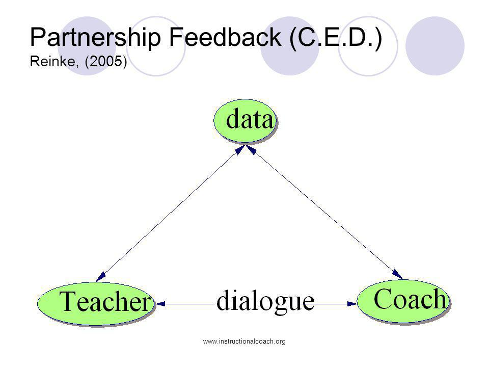 Partnership Feedback (C.E.D.) Reinke, (2005)