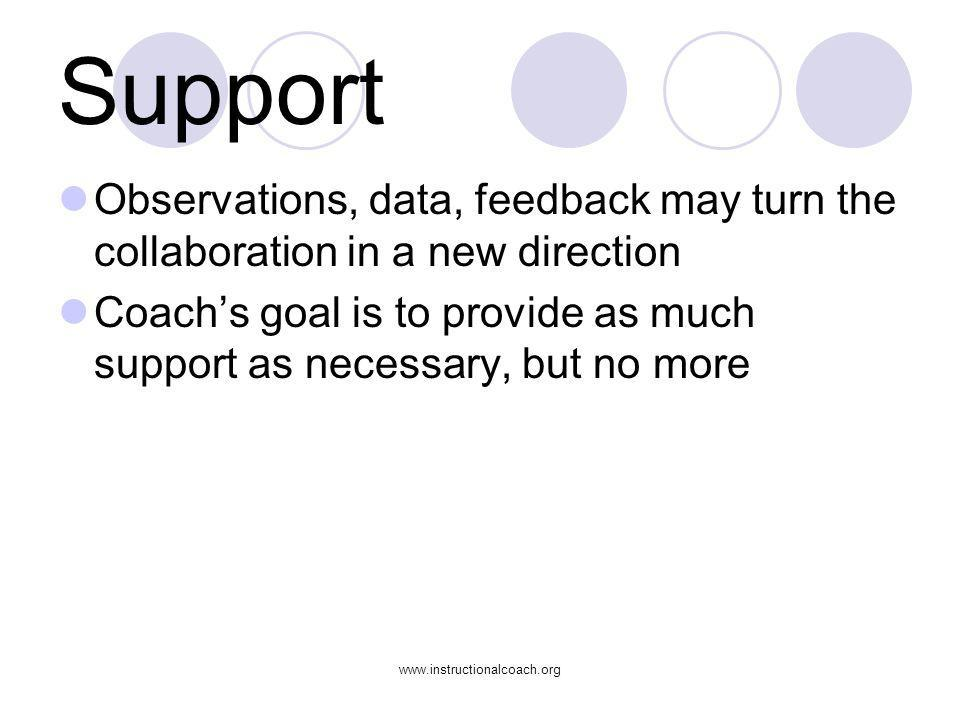 Support Observations, data, feedback may turn the collaboration in a new direction.