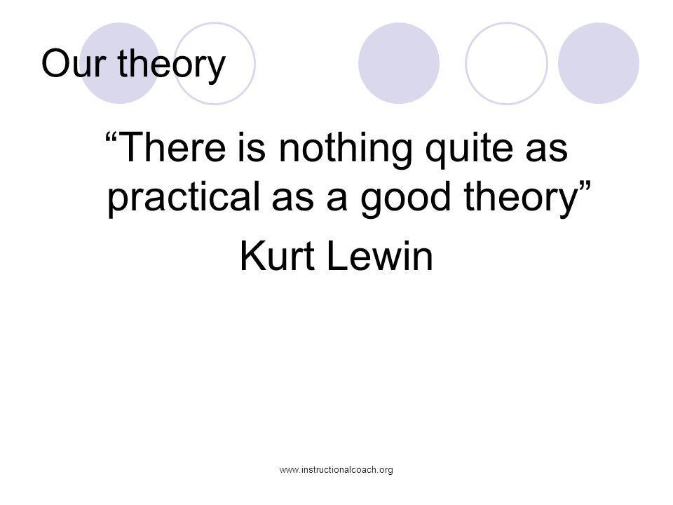 There is nothing quite as practical as a good theory
