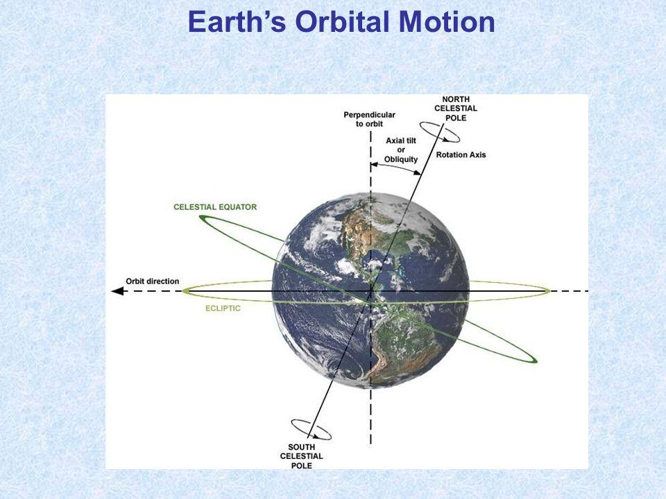 Earth's Orbital Motion