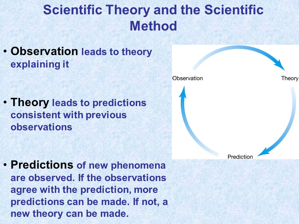 Scientific Theory and the Scientific Method