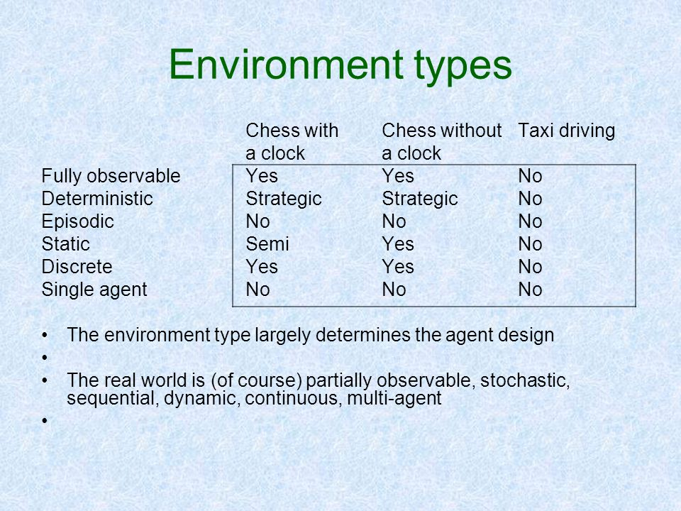 Environment types Chess with Chess without Taxi driving
