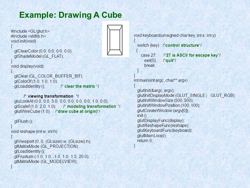Example: Drawing A Cube