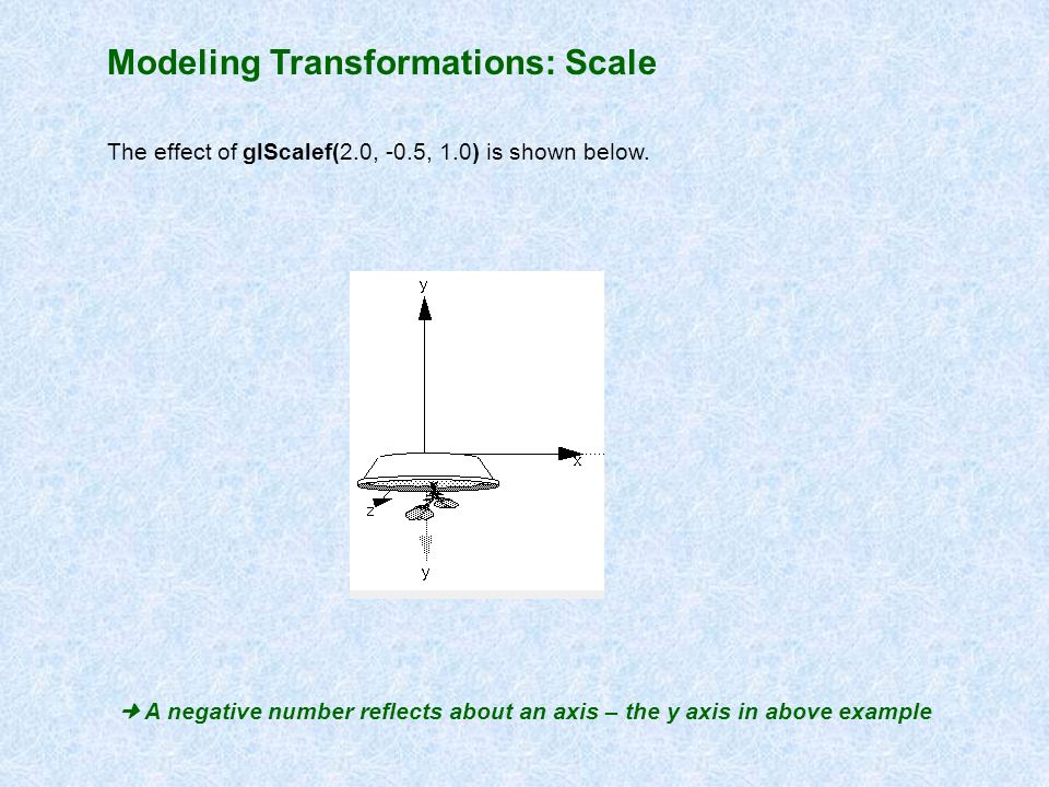 Modeling Transformations: Scale