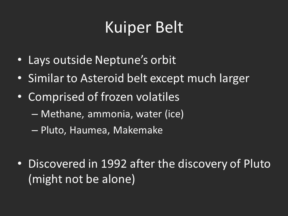 Kuiper Belt Lays outside Neptune's orbit