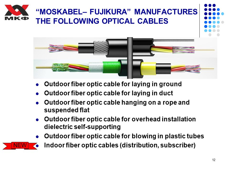 Cable Laying On Ground Art : Manufacturing of fiber optic communication cables ppt