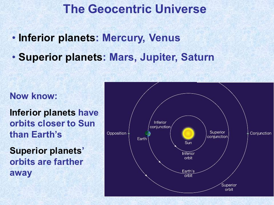 The Geocentric Universe