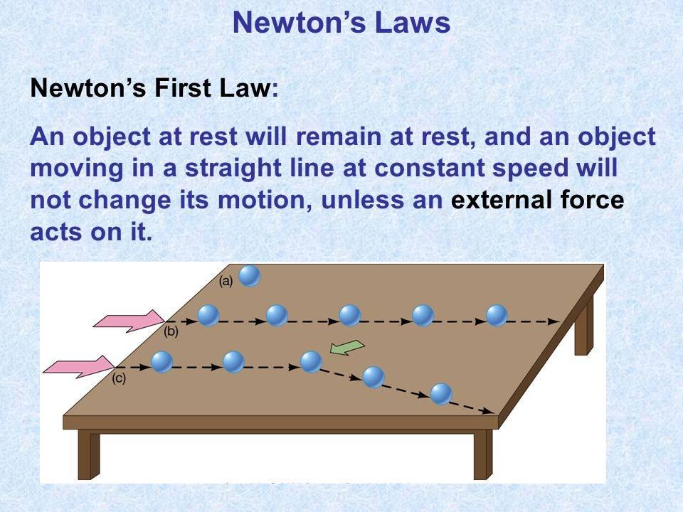 Newton's Laws Newton's First Law: