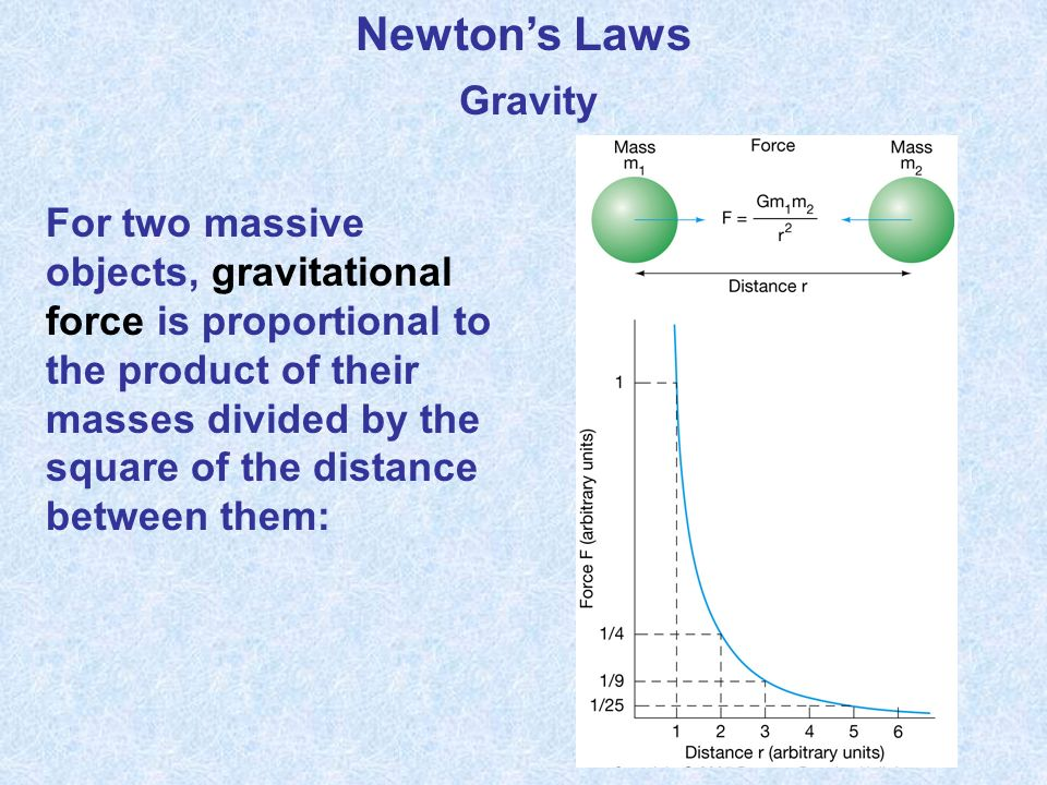 Newton's Laws Gravity.
