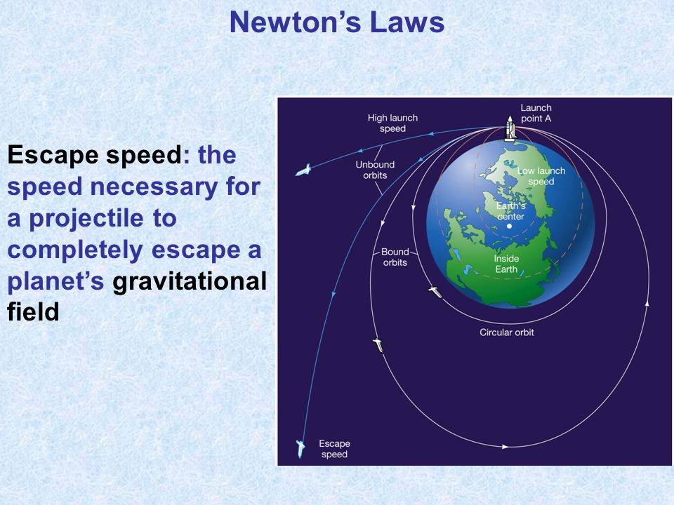 Newton's Laws Escape speed: the speed necessary for a projectile to completely escape a planet's gravitational field.