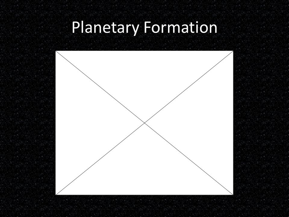 Planetary Formation