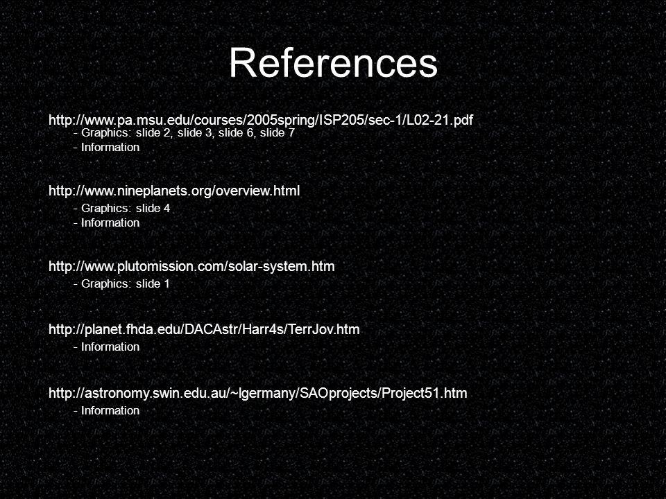 References http://www.pa.msu.edu/courses/2005spring/ISP205/sec-1/L02-21.pdf - Graphics: slide 2, slide 3, slide 6, slide 7.