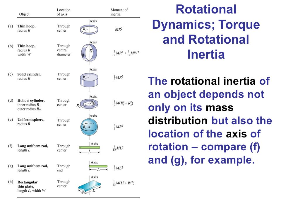 rotational dynamics Address queries about rotational dynamics and torque on this interactive quiz to evaluate what you know a printable worksheet is available to use.