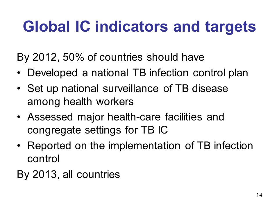 Global IC indicators and targets