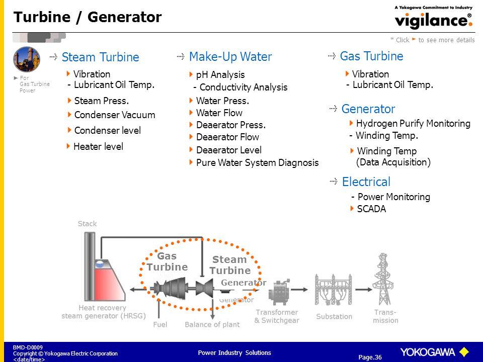Wiring Diagram Hydrogen Generator : Hho pwm wiring diagram hydrogen generator