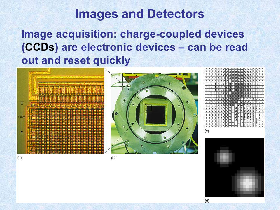 Images and Detectors Image acquisition: charge-coupled devices (CCDs) are electronic devices – can be read out and reset quickly.