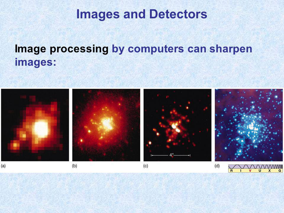 Images and Detectors Image processing by computers can sharpen images: