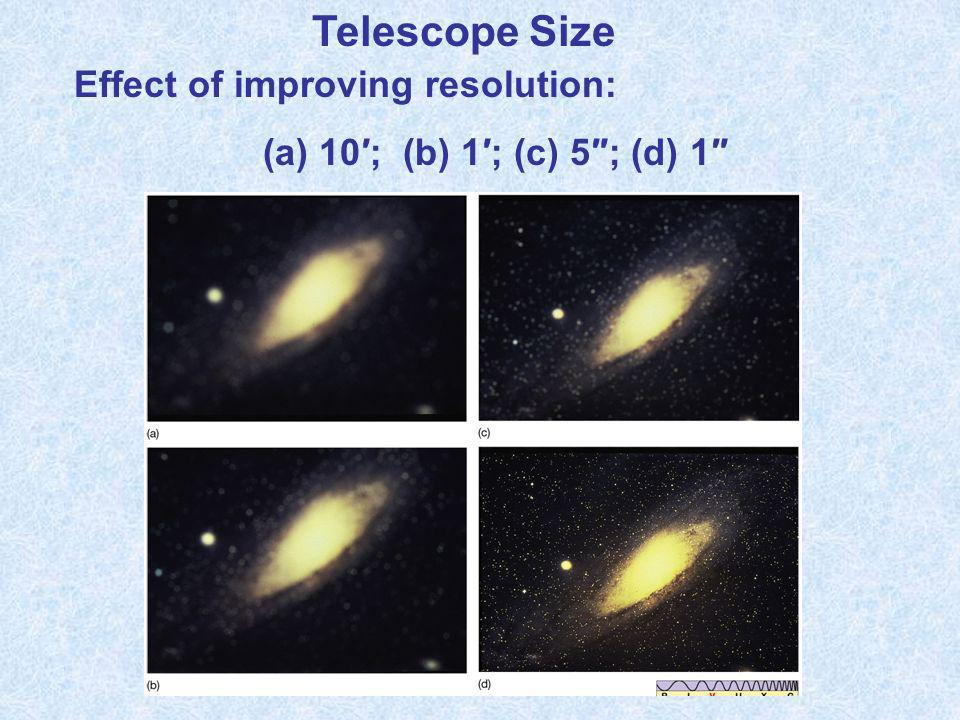 Telescope Size Effect of improving resolution: