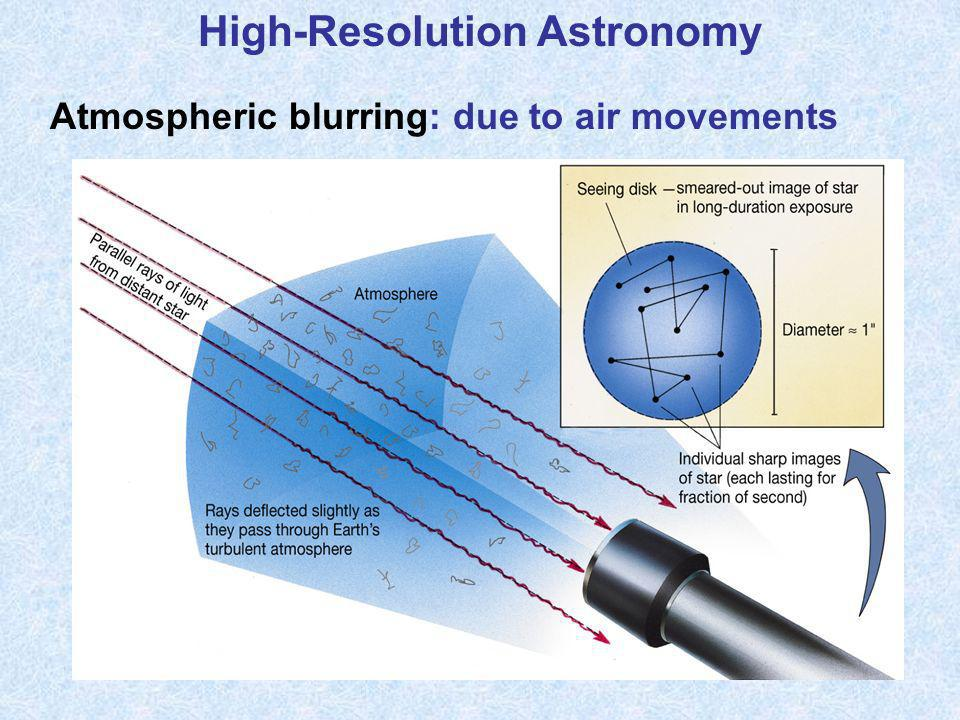 High-Resolution Astronomy