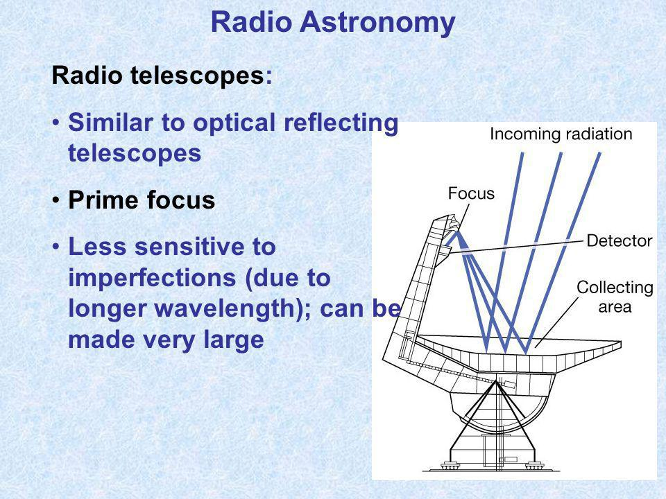 Radio Astronomy Radio telescopes: