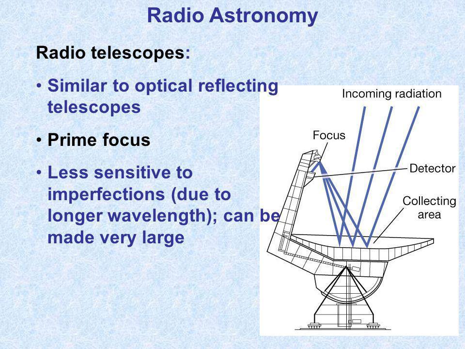 Radio Astronomy Radio telescopes: