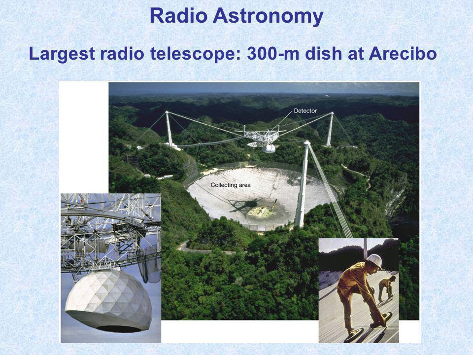 Radio Astronomy Largest radio telescope: 300-m dish at Arecibo