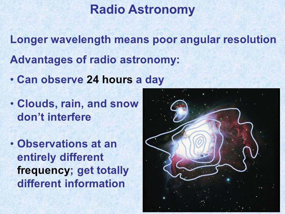 Radio Astronomy Longer wavelength means poor angular resolution
