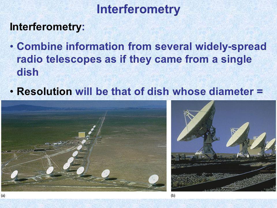Interferometry Interferometry: