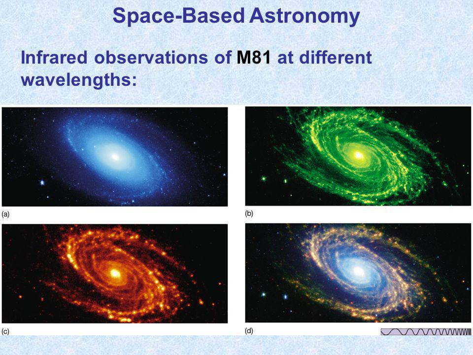 Space-Based Astronomy
