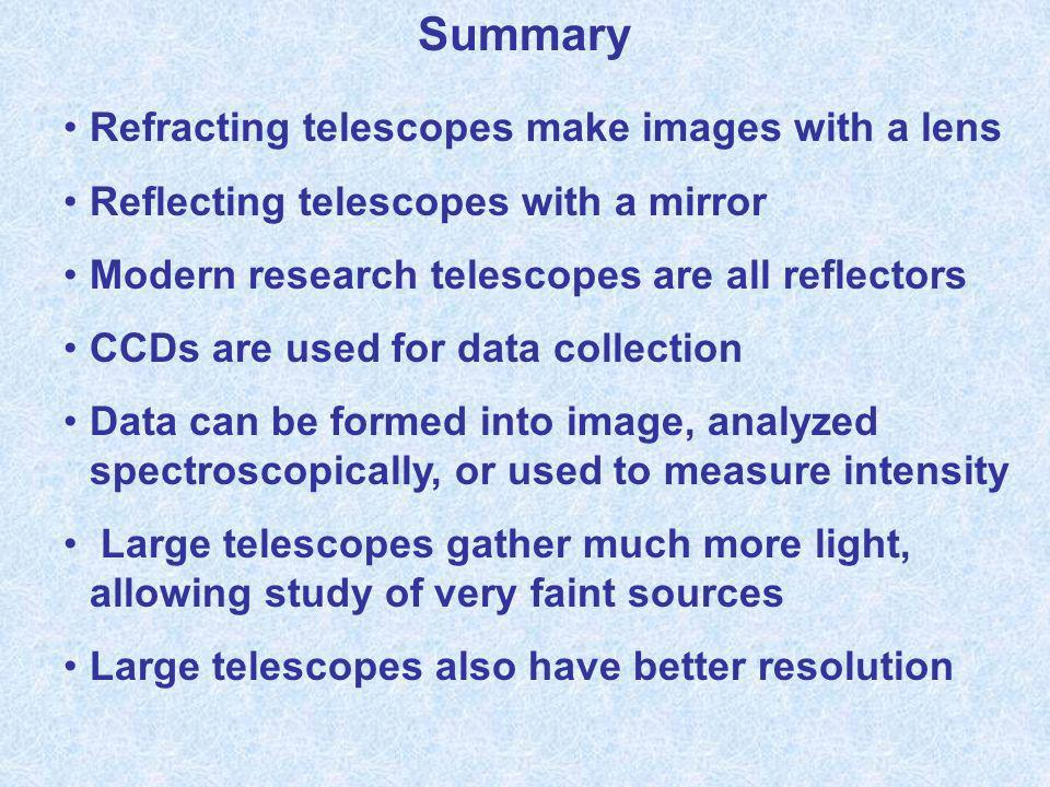 Summary Refracting telescopes make images with a lens