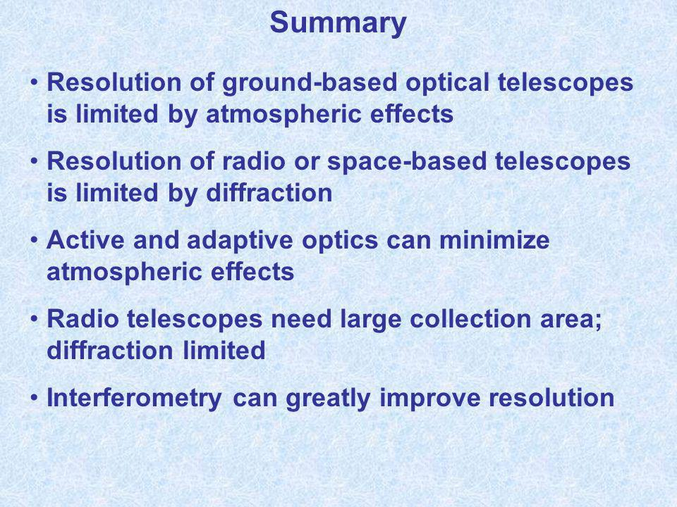 Summary Resolution of ground-based optical telescopes is limited by atmospheric effects.