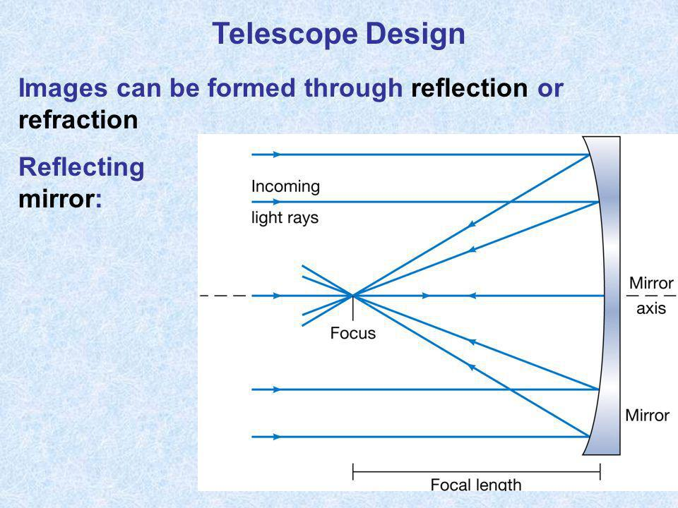 Telescope Design Images can be formed through reflection or refraction