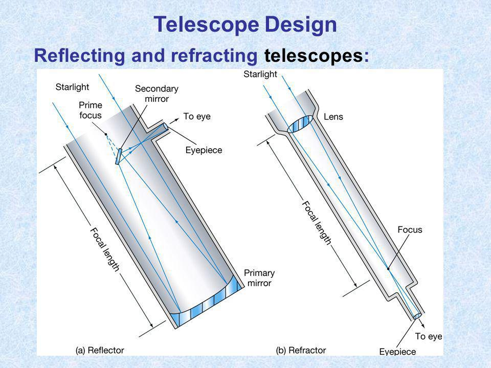 Telescope Design Reflecting and refracting telescopes: