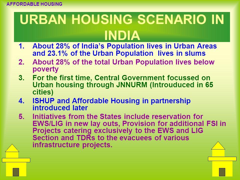 URBAN HOUSING SCENARIO IN INDIA