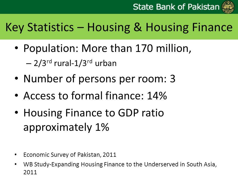 Key Statistics – Housing & Housing Finance