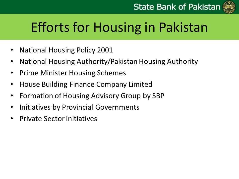 Efforts for Housing in Pakistan