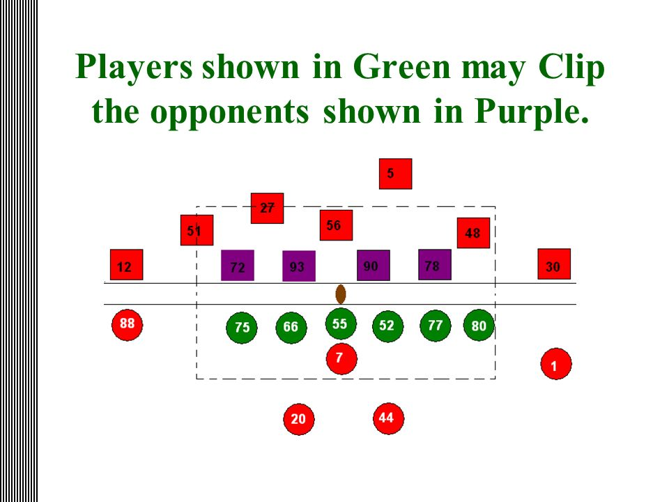 Players shown in Green may Clip the opponents shown in Purple.