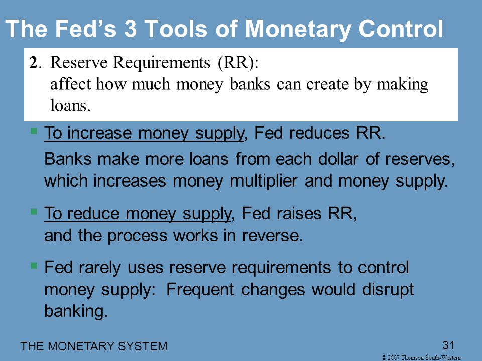 Three tools the fed uses to