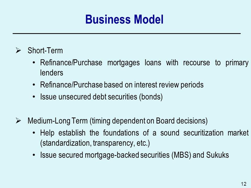 Business Model Short-Term