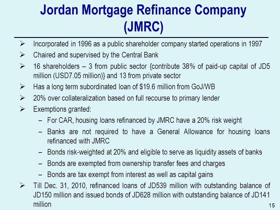 Jordan Mortgage Refinance Company (JMRC)