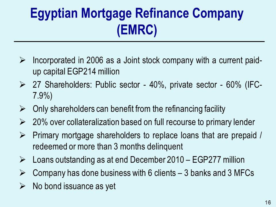 Egyptian Mortgage Refinance Company (EMRC)
