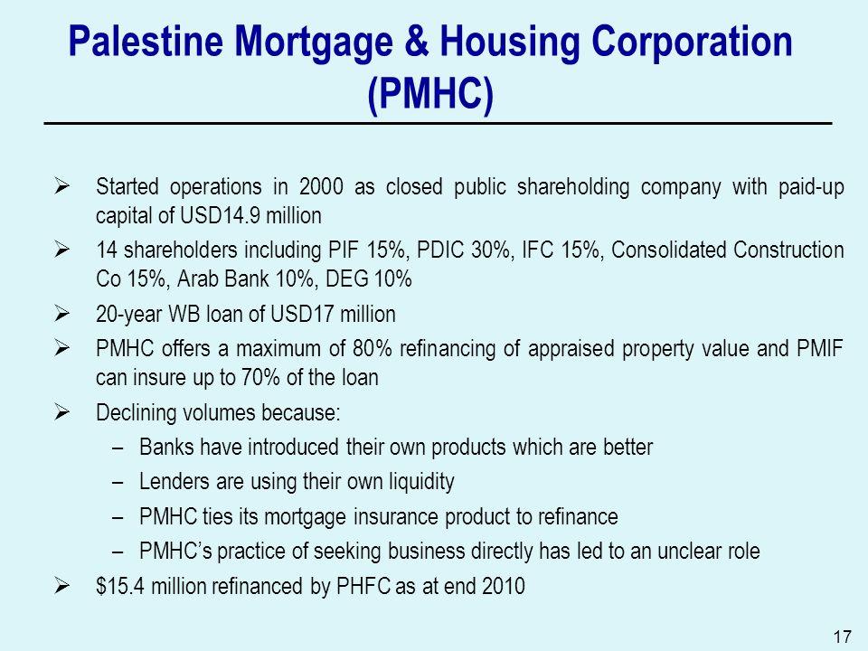 Palestine Mortgage & Housing Corporation (PMHC)